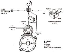 starter wiring diagram start solenoid wiring \u2022 wiring diagrams j where do the wires go on a starter solenoid at Starter Wiring Diagram
