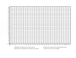 006 Template Ideas Blank Bar Graph Wondrous For First Grade