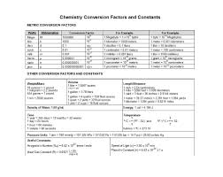 Fluid Conversion Chart 45 Printable Liquid Measurements Charts Liquid Conversion