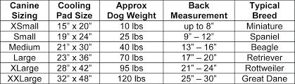 Techniche Asia Hyperkewl Evaporative Pet Products