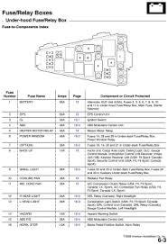 repair guides fuse relay boxes (2007) fuse relay boxes (2007 2007 honda fit fuse box diagram at 2009 Honda Fit Fuse Box Diagram