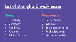 2019 Strengths & Weaknesses for Job Interviews [+Best Answers]