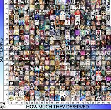 Anime Suffering Chart Twobestfriendsplay
