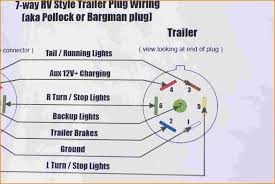 10 7 pin trailer wiring harness ideas of ford plug in chevy diagram 5 plug trailer wire harness 10 7 pin trailer wiring harness ideas of ford plug in chevy diagram