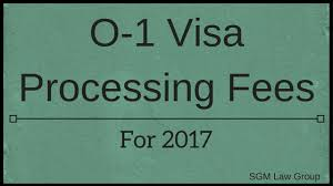 How To Write Petition Guide Amazing O48 Visa Processing Fees 20487 Extension Petition Refund Timeline