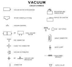 showing post media for vacuum pump schematic symbols symbols for vacuum jpg 1000x924 vacuum pump schematic symbols jpg 1000x924 vacuum pump schematic symbols