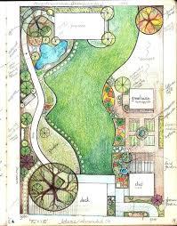 Plan A Garden Online Landscape Planning Tool Best Garden Design Online Ideas On