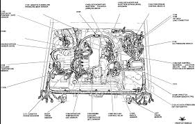 1993 ford f 150 engine diagram wiring diagram 1993 ford f150 engine diagram wiring diagram load 1993 ford f 150 engine diagram