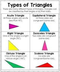 Triangle Types Chart All Types Of Triangles Charleskalajian Com