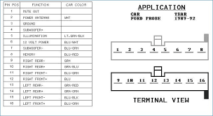 2003 ford mustang stereo wiring diagram download wiring diagram sample 2003 Ford Expedition Radio Wiring Diagram 2003 ford mustang stereo wiring diagram download 1998 ford mustang radio wiring diagram unique 2003