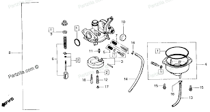 similiar honda rancher fuel system diagram keywords diagram likewise trailer wiring diagram 7 on 2007 honda rancher 420