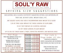 Feeding Serving Sizes Souly Raw Specialty Pet Food