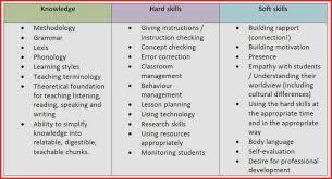 Soft Skills For Resume Inspiration 9724 Resume Key Skills Examples Awesome Resume Examples Soft Skills