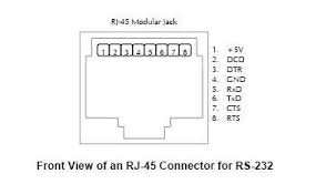 pin out diagram for the serial port rj45 modular jack the following table provides a description of the function of each pin of the rj 45 connector in this table a mark level is a voltage of 3v or greater and