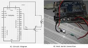complete beginner s guide for arduino hardware platform area 6 figure 7 1 a b shows the circuit diagram and physical connection respectively for testing intensity control of led through pwm here pin 11 pwm pin is used