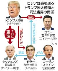 Image result for トランプ氏「今すぐ辞表を」 捜査介入、何度も