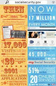 Social Security Card Design History Social Security History