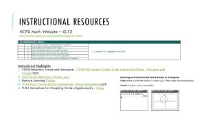 24 instructional resources
