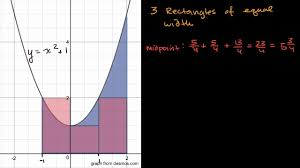 Midpoint Sums Video Khan Academy
