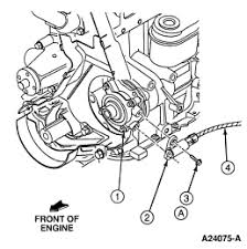 camshaft position sensor location ford ranger forum