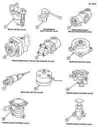 Bendix Valves Chart Related Keywords Suggestions Bendix