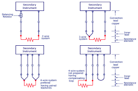 4 wire rtd connections diagrams best secret wiring diagram • 4 wire rtd connections diagrams images gallery