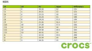 Fit Size Guides Crocs New Zealand