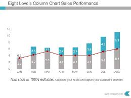 Eight Levels Column Chart Sales Performance Ppt Diagram