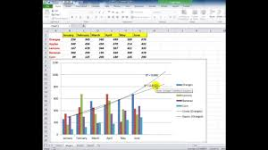 Defect Trend Chart In Excel Understanding Trendlines In Excel Charts And Graphs