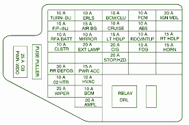 for 1994 chevy cavalier fuse box wire center \u2022 94 cavalier wiring diagram 1994 chevy cavalier fuse box diagram u2022 wiring diagrams center rh imovo co 1996 chevy cavalier 94 chevy cavalier fuse box