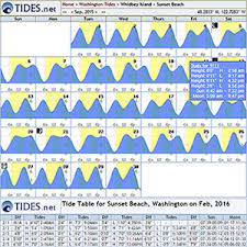 seattle tide table page 1 line 17qq