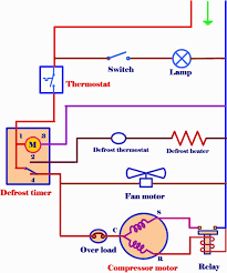 wiring diagram of no frost refrigerator wirdig the compressor wiring harness from the dispenser main wiring