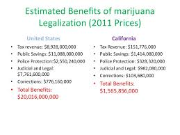 powerpoint for research paper infection 6 estimated benefits of marijuana legalization