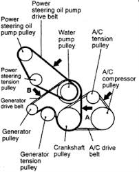 mitsubishi v6 engine diagram questions answers pictures 5bd0a0e gif