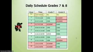 overview of jrg modified block schedule overview of jrg modified block schedule