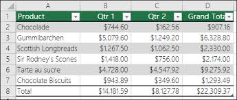Overview Of Excel Tables Office Support