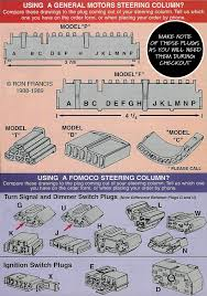 ron francis fuse panel mounting bracket steering column plug reference chart