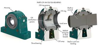 thrust bearing application example. thrust bearing application example