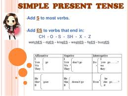 Present Tense Rules Chart Present Simple Vs Present Continuous Review Lessons Tes