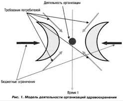 Большой Каталог Рефератов Дипломная работа Роль сестры  Приложение 1