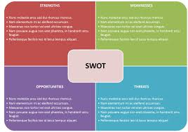 40 swot analysis templates in word demplates swot template 8