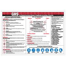 Ghs Hazard Classification Groupings Precautionary Statement Pictograms Wall Charts