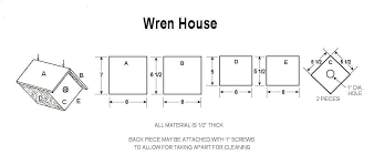 wren bird house plans. Wren Bird House Plans