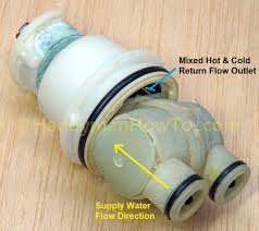 grohe mixer valve adjustment. full size of shower:beguile how to replace a grohe shower valve cartridge cool mixer adjustment