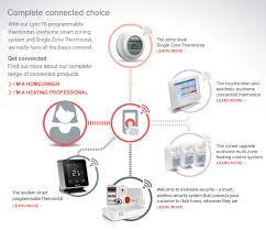 evohome wiring diagram evohome image wiring diagram get connected honeywell uk heating controls on evohome wiring diagram