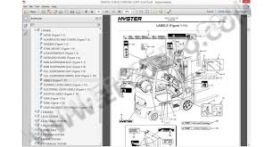 yale forklift wiring diagram enthusiast wiring diagrams \u2022 yale forklift ignition wiring diagrams yale forklift schematic smart wiring diagrams u2022 rh emgsolutions co yale electric forklift wiring diagram yale forklift alternator wiring diagram