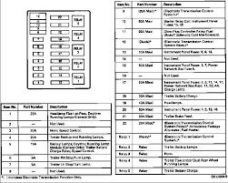 7 3 idi fuse diagram wiring schematic diagram demo beamsys co 7 3 idi fuse diagram wiring diagram data 1991 7 3 liter fuel injection pump diagram fuse identification 1994 f250 7 3 idi diesel forum 7 3 powerstroke