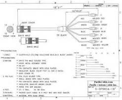 usb jack wiring diagram images heahone jack to usb wiring diagram usb to rca jack wiring diagram elsalvadorla