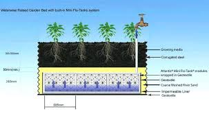 self watering garden bed. Fine Bed Self Watering Garden Bed Raised Beds System  With Self Watering Garden Bed