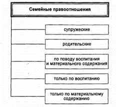 Курсовая основание возникновения наследственных правоотношений Курсовая основание возникновения наследственных правоотношений файлом